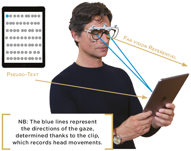 Measuring Near-Vision Behavior.