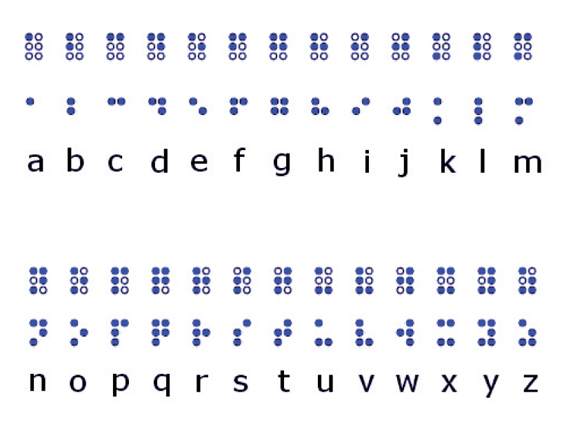How to write a capital letter in braille