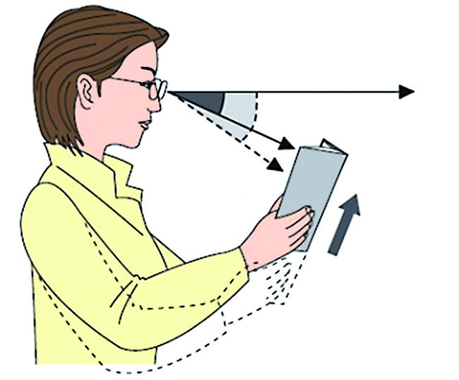 Eye Rotation